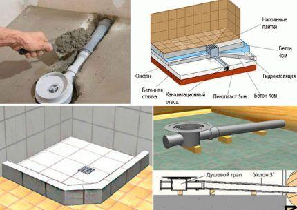Вариант подводки слива воды