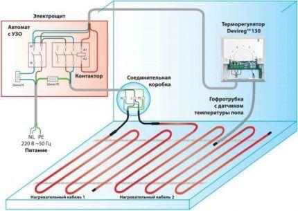 Подключение нагревательного кабеля