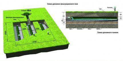 Схема поля фильтрации 4 м х 3,75 м