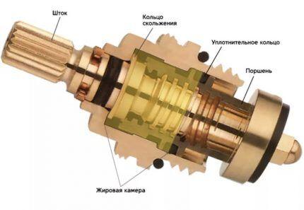Устройство вентильной головки водопроводного крана