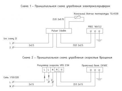 Схемы управления и подключения обогревателя