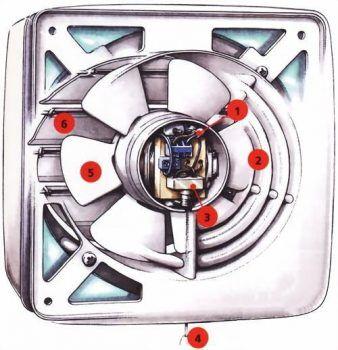Устройство вытяжного клапана