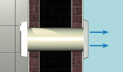 Вытяжная вентиляция в стене