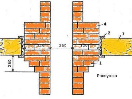 Схема устройства распушки дымохода