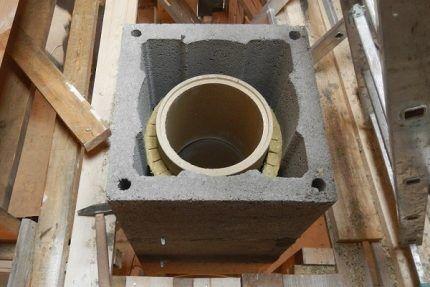 Система с керамическим дымоходом