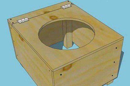 Готовый стульчак биотуалета