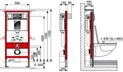 Схема рамной системы инсталляции для унитаза