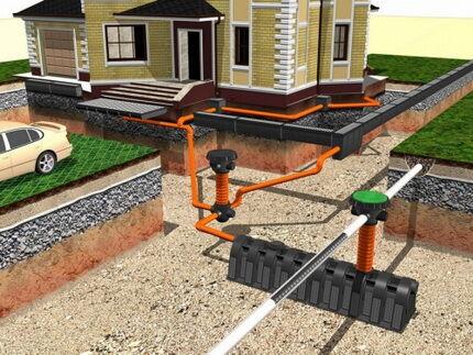 Как лучше сделать канализацию для загородного дома своими руками