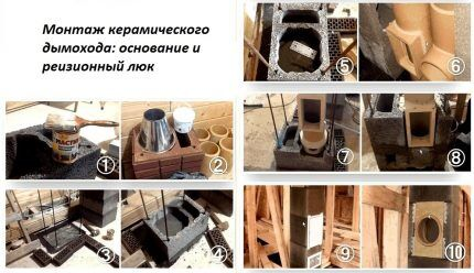 Порядок монтажа керамического дымохода