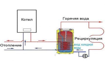 Схема подключения с рециркуляцией