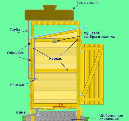Схема простой кабины для душа