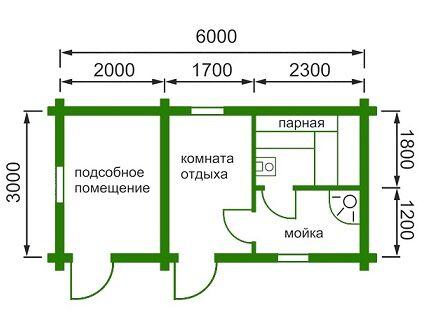 Вентиляция во всех помещениях бани