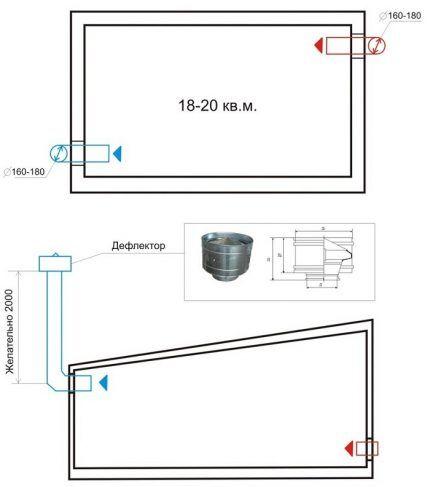 Схема гаражной вентиляции