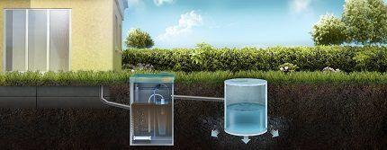 Схема сброса очищенной воды из септика