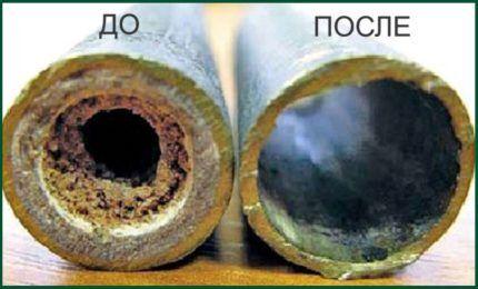 Гидравлическая чистка труб