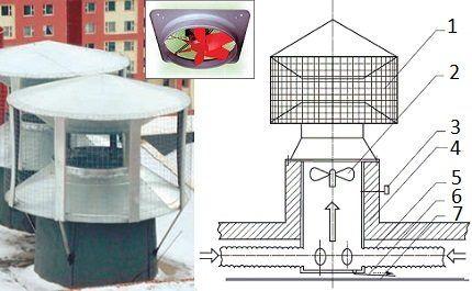 Дефлектор с вентилятором