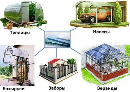 Сфера применения поликарбоната