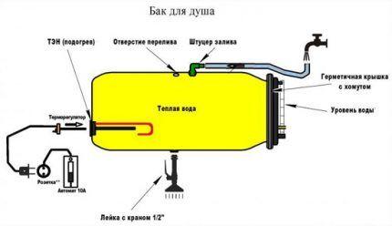 Схема конструкции бака для душа с подогревом