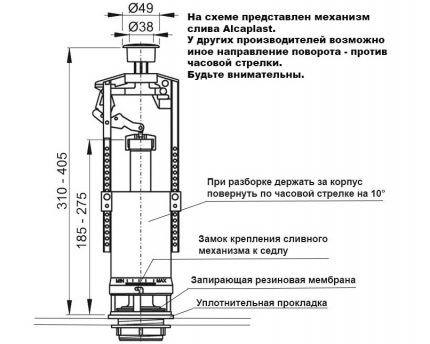 Устройство арматуры для бачка унитаза