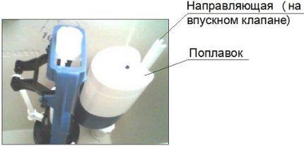 Регулировка впускного клапана