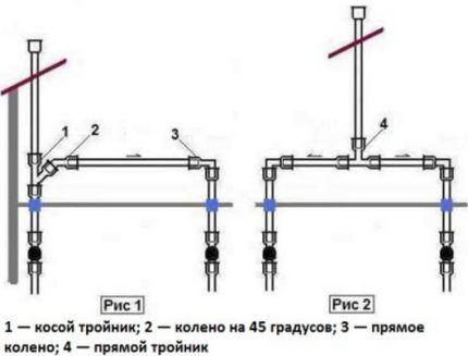 Схема способов соединения стояков