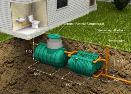 Схема канализации с септиком