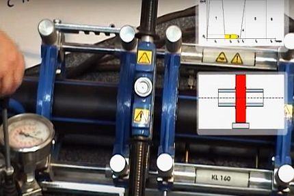 Вставка нагревательного зеркала между трубами