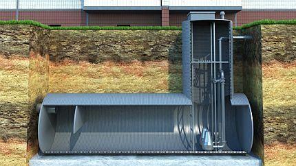 Крупная канализационная насосная станция