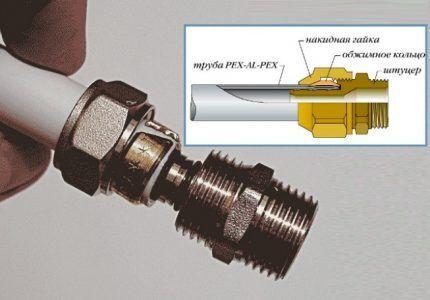 Компрессионный фитинг для металлопластиковых труб