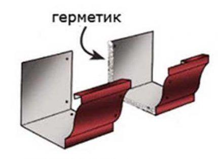 Соединение прямоугольных желобов