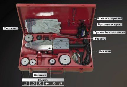 Комплектация сварочного аппарата