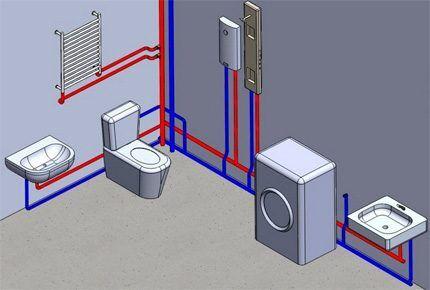 Схема водопровода из медных труб