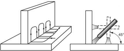 Угловое соединение таврового типа