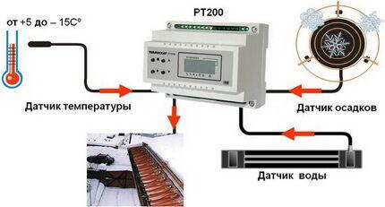 Контроллер для системы обогрева водостоков