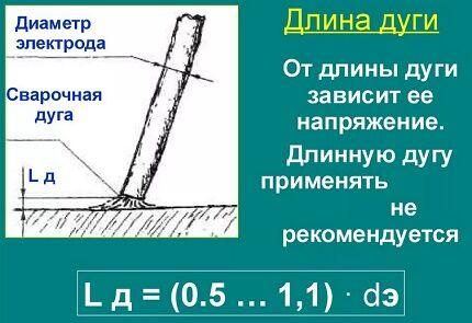 Значение длины электрической дуги
