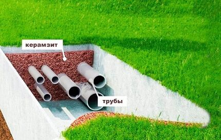 Керамзит - утеплитель канализационных труб
