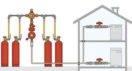 Схема баллонного газоснабжения
