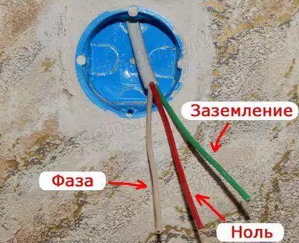 Устройство трехжильного кабеля