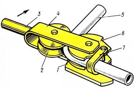 Ручной трубогиб для гибки металлических труб