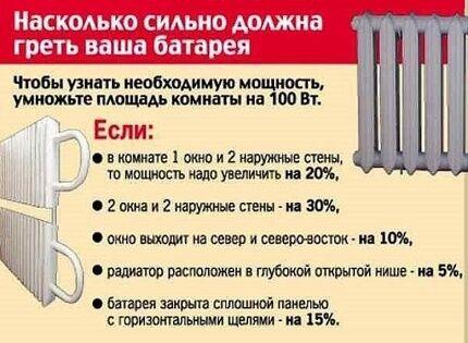 Требования по теплотехнике приборов отопления