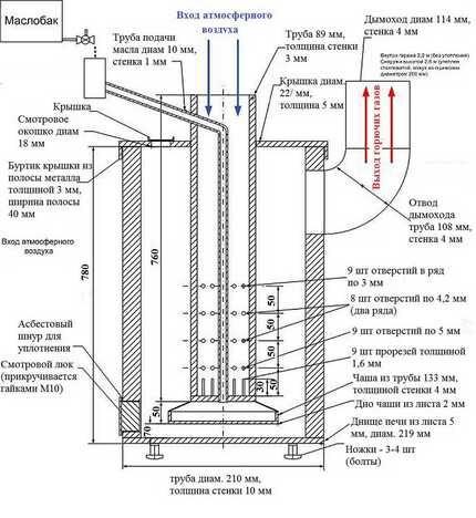 Схема печки с корпусом из толстостенной трубы или баллона