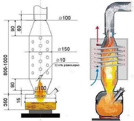 Мини-печка на отработанном масле