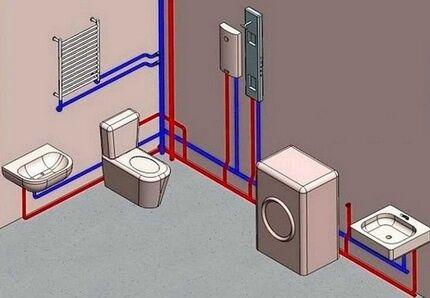 Тройниковая разводка сантехнических труб в ванной и туалете
