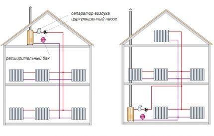 Сепаратор воздуха вместо кранов Маевского