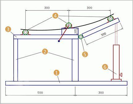 Схема трубогиба профиля с домкратом