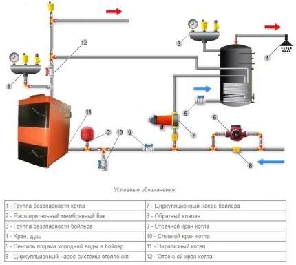 Схема включения бойлера косвенного нагрева