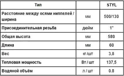 Таблица характеристик чугунных батарей