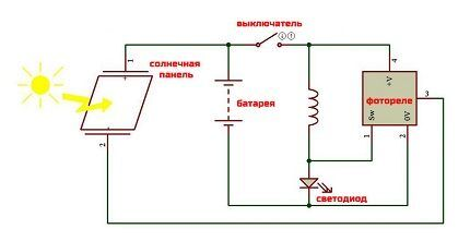 Конструкция и принцип работы светильника