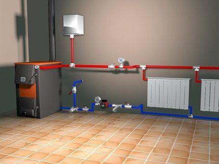 Отопление с электрокотлом в частном доме