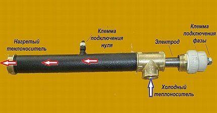 Особенности устройства электродного котла